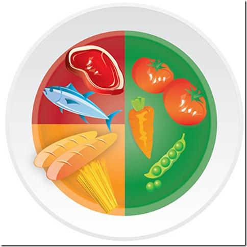 D marrez l 39 ann e avec une routine d tox cellublue - Quantite de viande par personne pour un repas ...