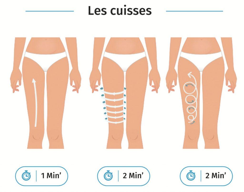 Assez Comment perdre la cellulite sur les cuisses ? - CelluBlue WJ84